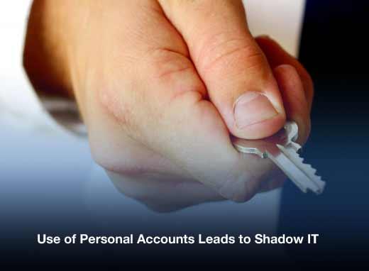 How Risky Behaviors Hurt Shadow IT Security - slide 5