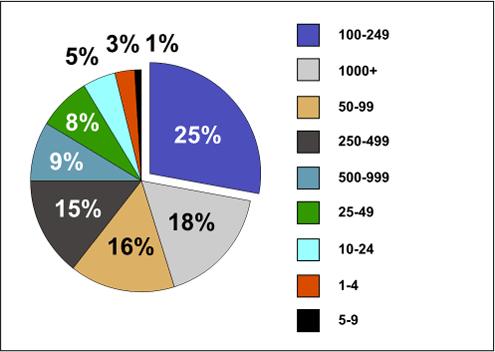 Windows 7 Corporate Momentum Grows - slide 3
