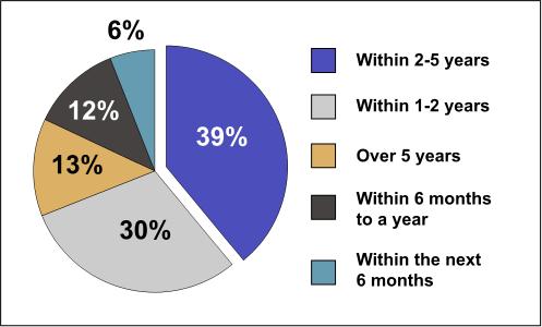 Windows 7 Corporate Momentum Grows - slide 8